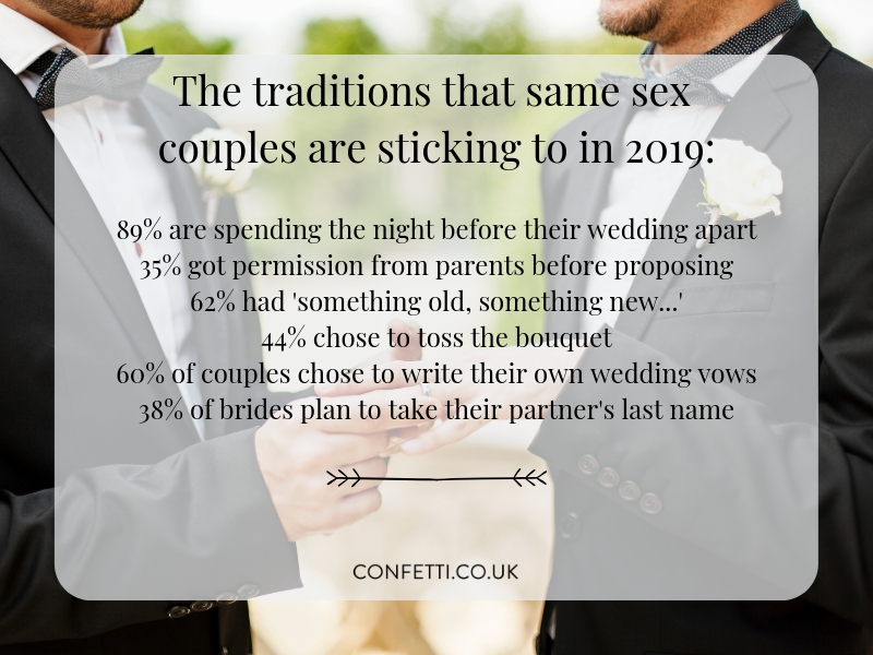 Wedding traditions for same sex couples