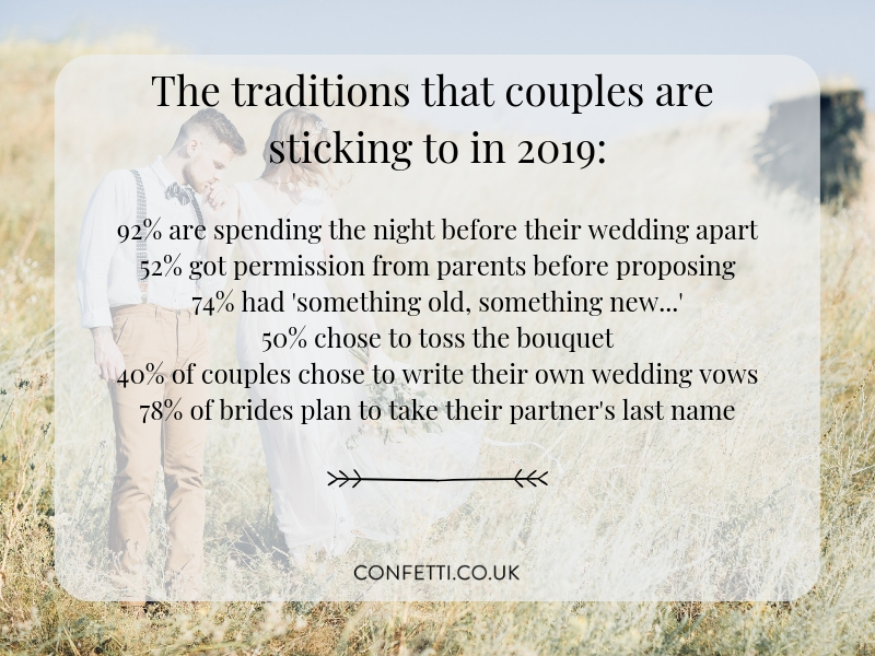 popular wedding traditions in 2018