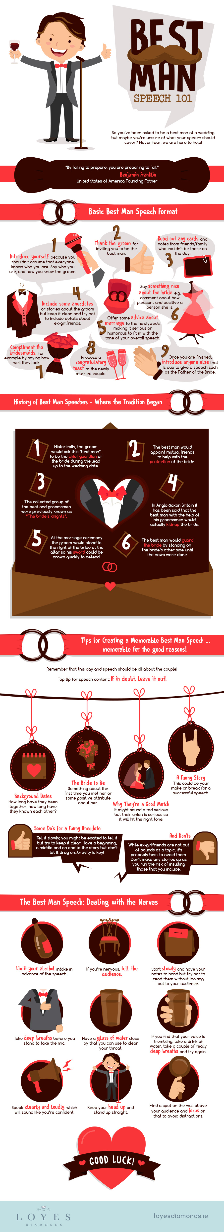 Best Man Speech Advice in an infographic